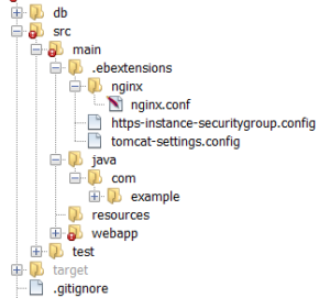 How to configure AWS Beanstalk NGINX requests to redirect