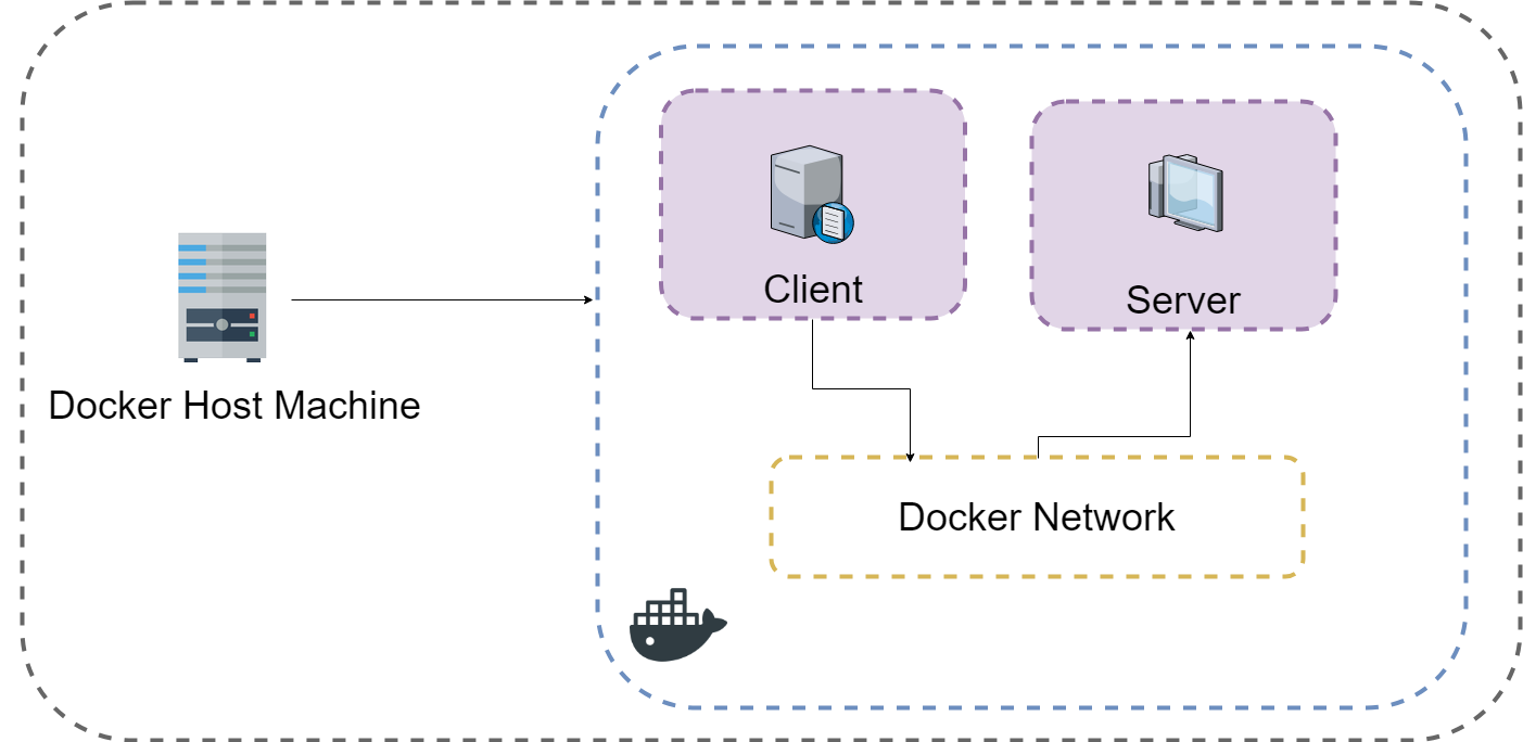 Why use docker-compose and most its important commands 🐋 - Push_Commit